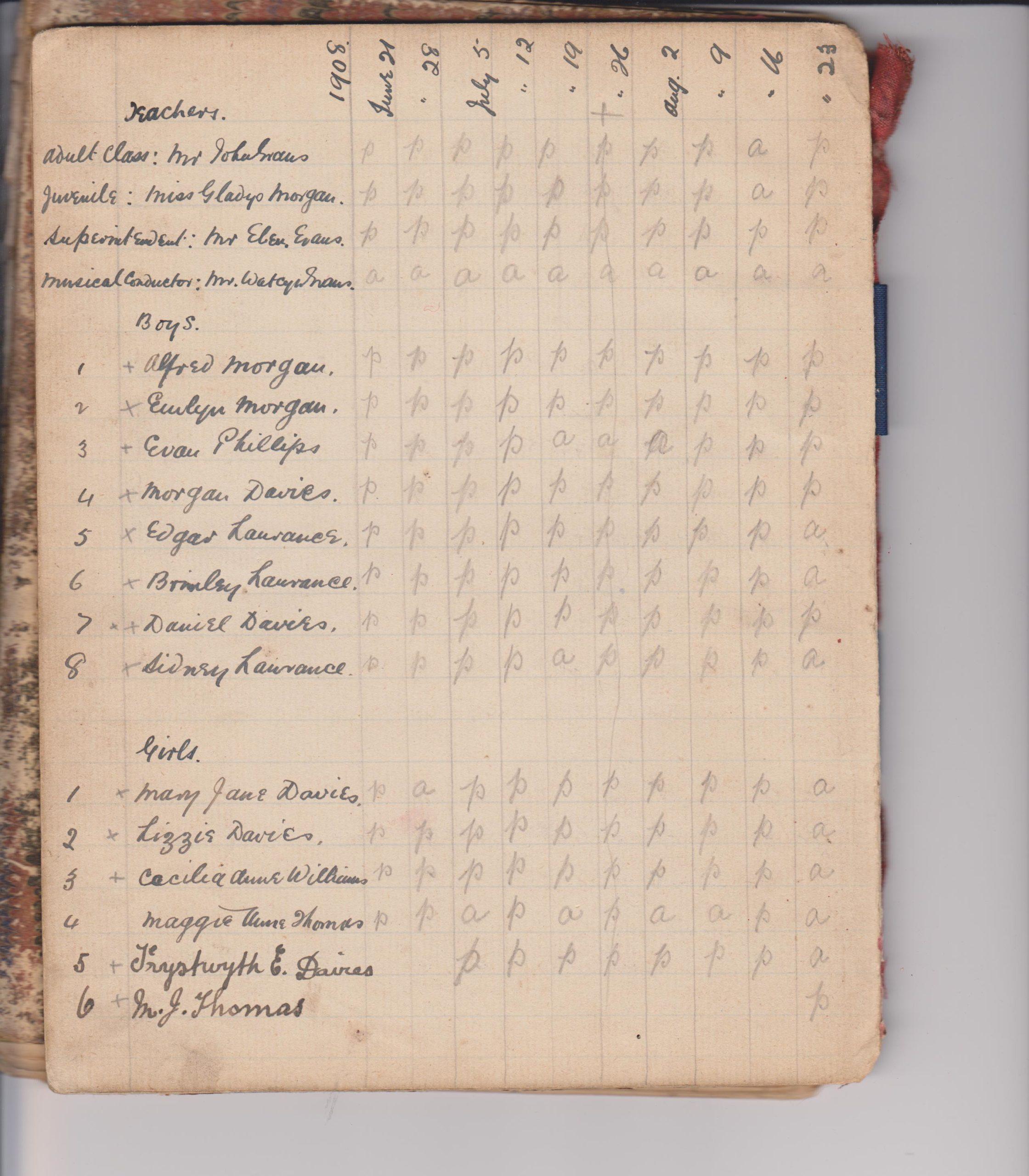 Aber sunday school register 1908